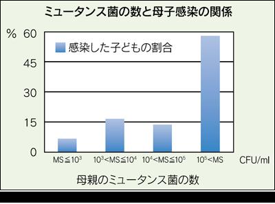 mushiba-grapha